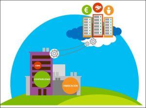 Microsoft Dynamics Nav en la nube
